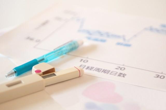 守谷市 妊活・不妊整体鍼灸情報 【基礎体温の測り方】