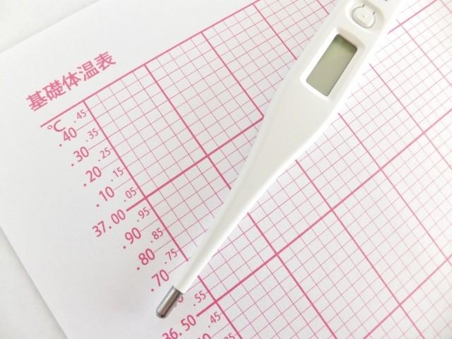 守谷市 妊活・不妊情報 【高温期が安定しない理由】